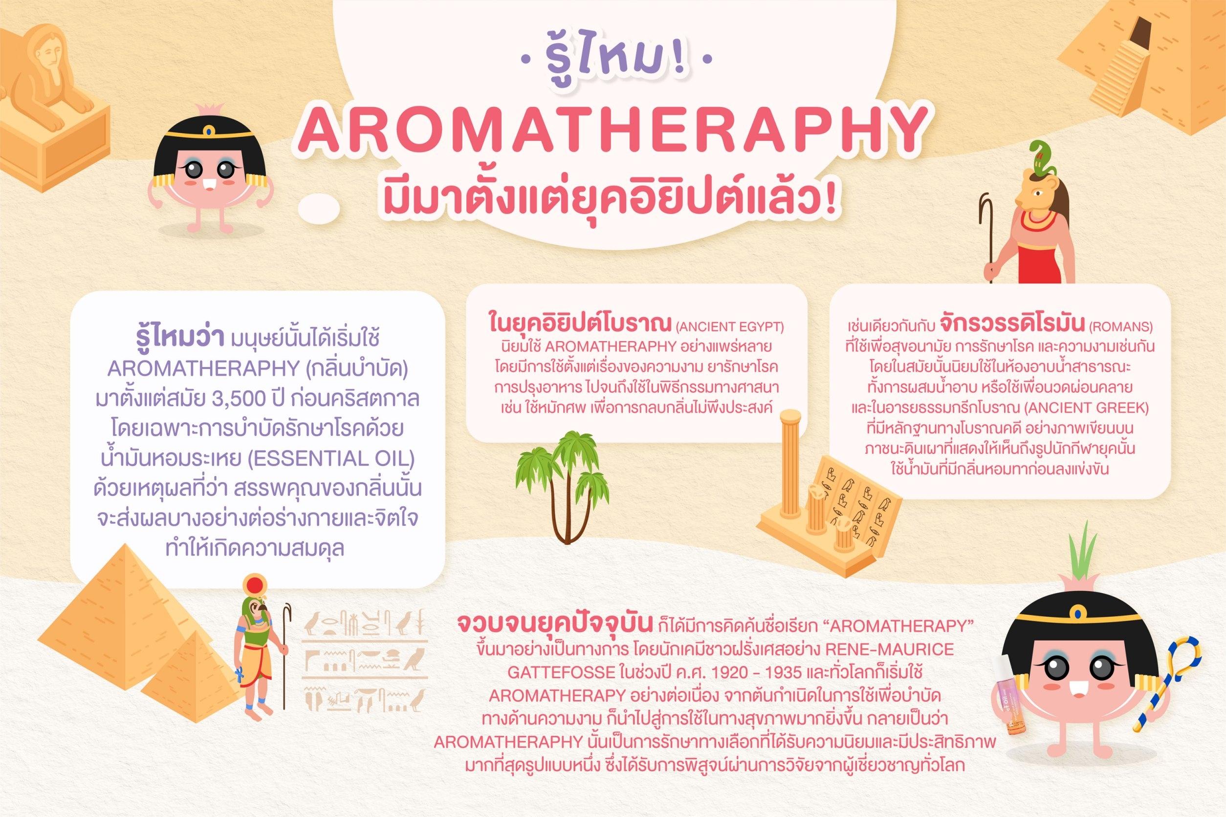 Aromatheraphy มีมาตั้งแต่ยุคอียิปต์แล้ว